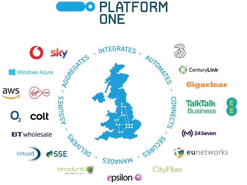 platform-one-suppliers-fluidone